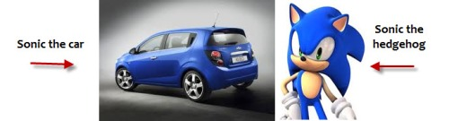 Chevrolet Sonic Sega Sonic the Hedgehog