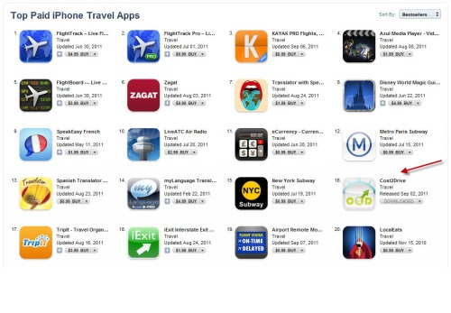 Cost2Drive iPhone App Top 20 Ranking iTunes